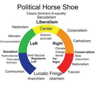 horseshoetheory