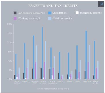benefits_tax_credits