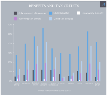 benefits_tax_credits